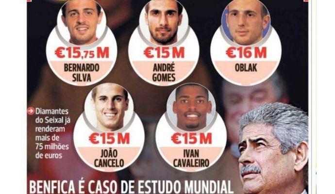 Pippo Russo: il Sistema Mendes, 2. Il Benfica e la regola del 15