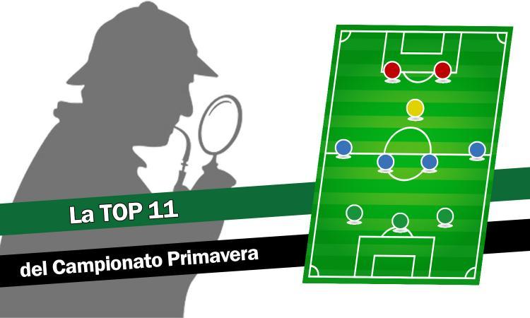 Non solo Pinamonti e Pellegri: ecco la top 11 del campionato Primavera