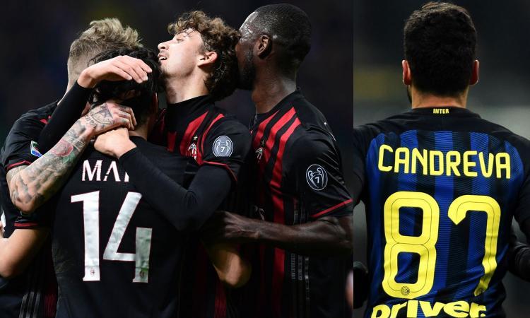 Milan low cost: la squadra in campo col Genoa è costata meno di Candreva