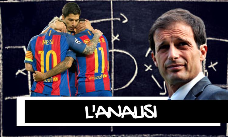 Juve: ecco come Allegri ha messo in scacco Messi, Neymar e Suarez