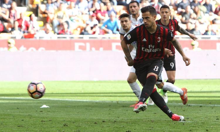 Correa al Milan libera Suso per la Fiorentina
