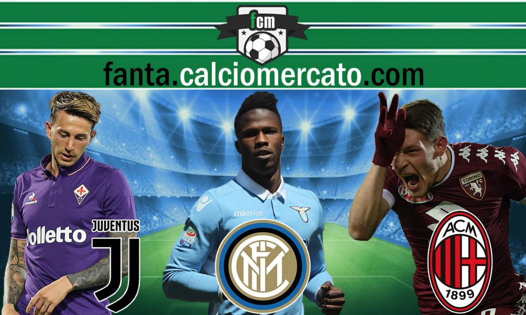 Milan, Juve, Inter: diamo i numeri... per adesso