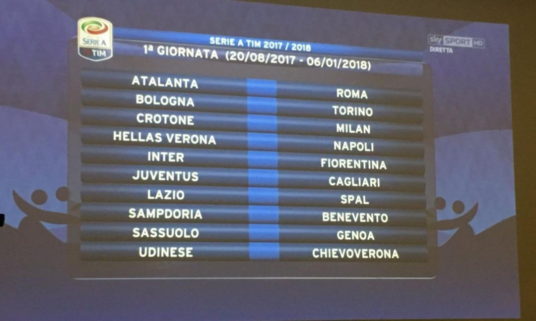 Serie A: troppo facile, troppo comodo!
