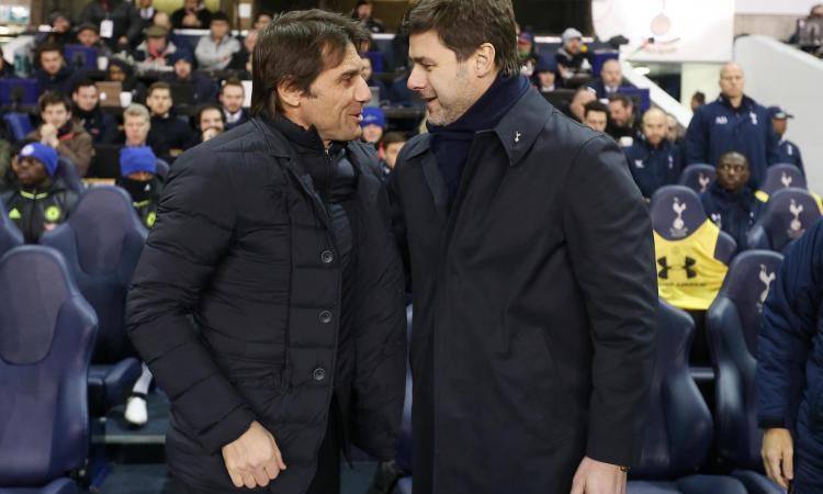 Juve: da Pochettino a Inzaghi chi vorreste per sostituire Allegri? VOTA