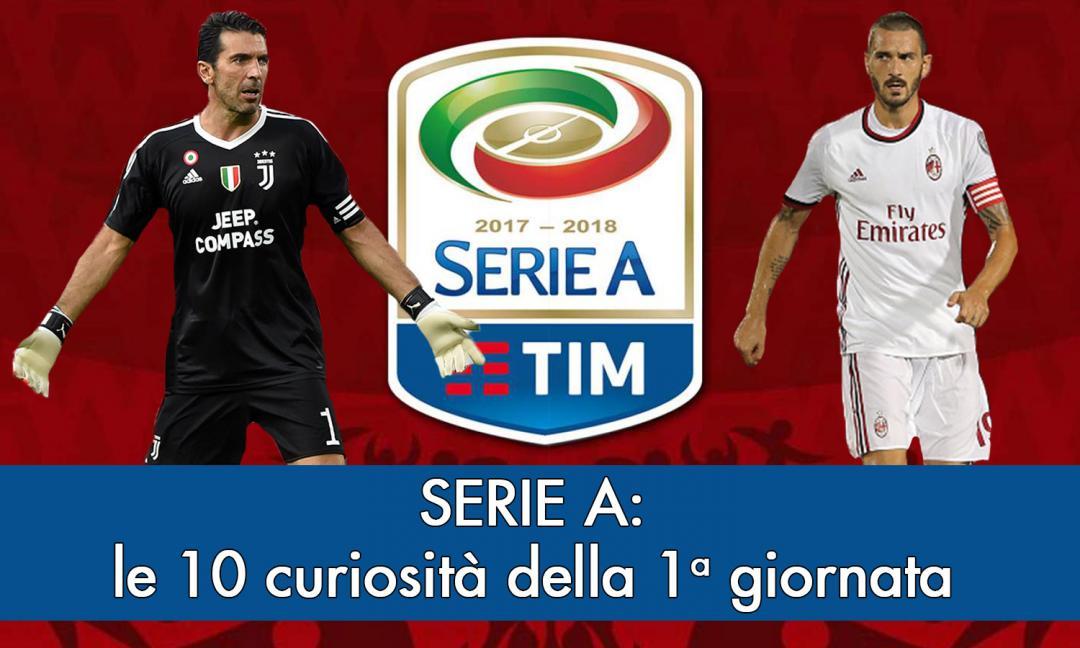 Le scommesse del weekend: vincono Milan e Roma