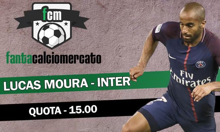 FANTACALCIOMERCATO: Lucas all'Inter, Kalinic-Milan. E la Juve...
