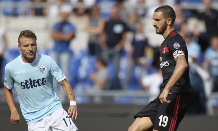 Milan-Lazio: le probabili formazioni