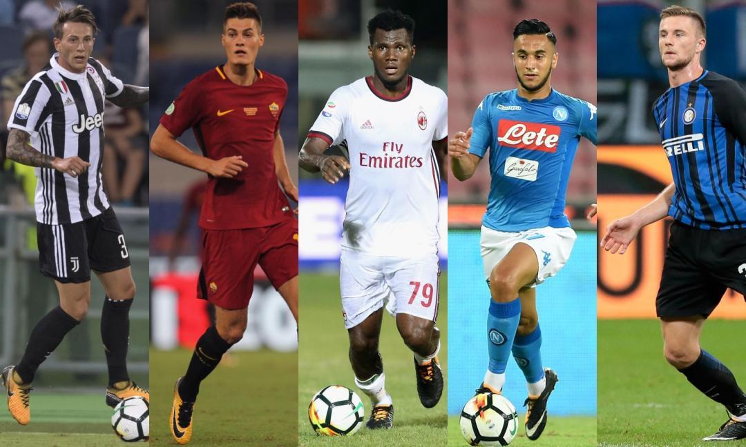 Juve, Roma, Milan, Napoli o Inter: chi ha preso il miglior Under 23?