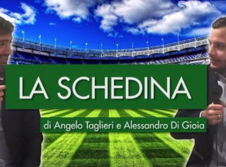 Schedina CM: Napoli e Bayern da pari. Atalanta e Inter in Champions, Milan fuori!