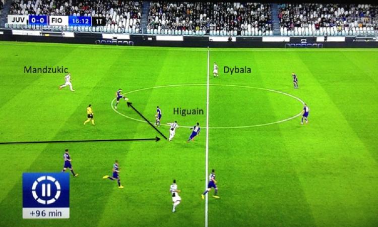 Juve: dove Mandzukic è meglio di Higuain e cosa cambia con le ali