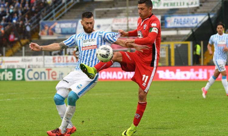 Spal-Genoa 1-0: il tabellino VIDEO