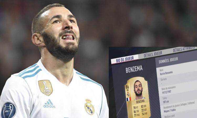 Momenti Di Gioia: Benzema, Fifa 18 peggio di Deschamps: 'Io troppo scarso'
