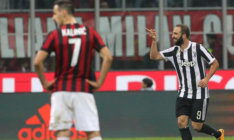 Juvemania: Higuain mostruoso ma questo Milan ricorda la Juve di Delneri