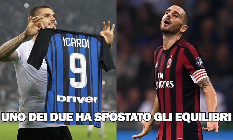 Derby, l'ironia social per Inter-Milan. Icardi e Bonucci protagonisti assoluti. FOTO e VIDEO