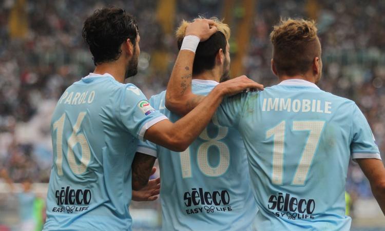 Lazio-Sassuolo 6-1: il tabellino VIDEO
