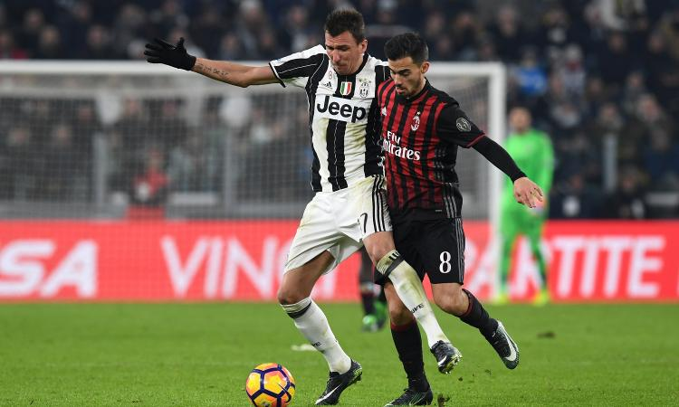 Dove vedere Milan-Juve in streaming e tv