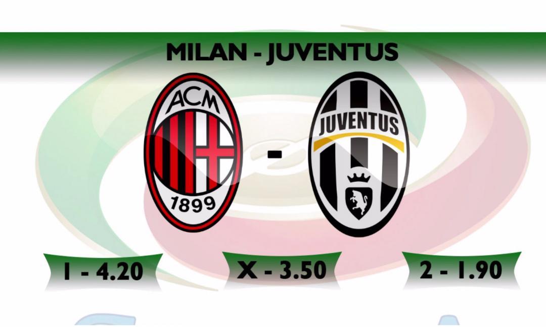 Higuain: litigio Milan-Juve?