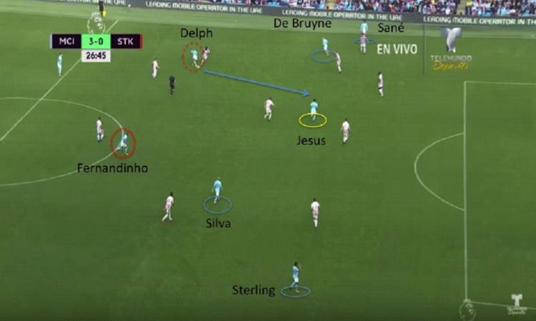 Come si batte il Manchester City? Napoli, pro e contro del Guardiolismo