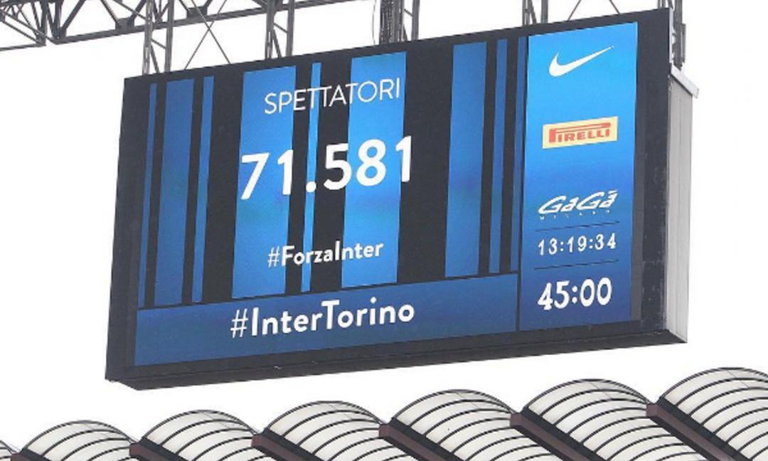 Il paradiso della Serie A
