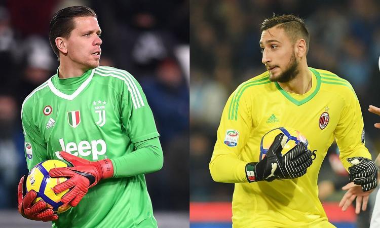 Il piano di Raiola e Nedved:  Szczesny al Milan, Donnarumma alla Juventus