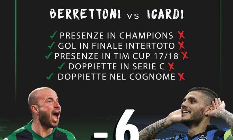 Pordenone, altra sfida social all'Inter: Berrettoni meglio di Icardi FOTO