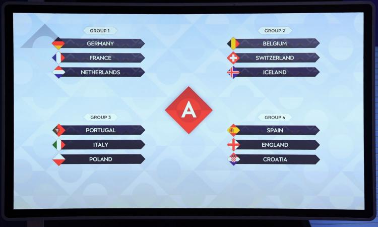 Sorteggio Nations League Italia Con Polonia E Portogallo TUTTI I GIRONI