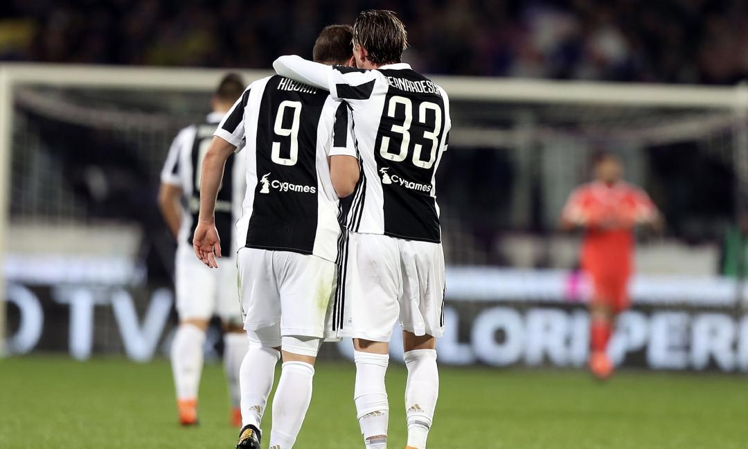 Chi vincerà la Serie A? Juventus vs Napoli