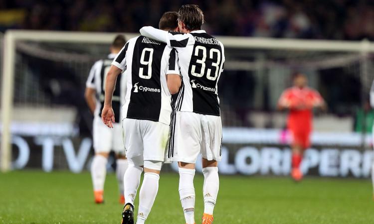 Juvemania: Fiorentina troppo scarsa. Col Tottenham  o si cambia o si esce