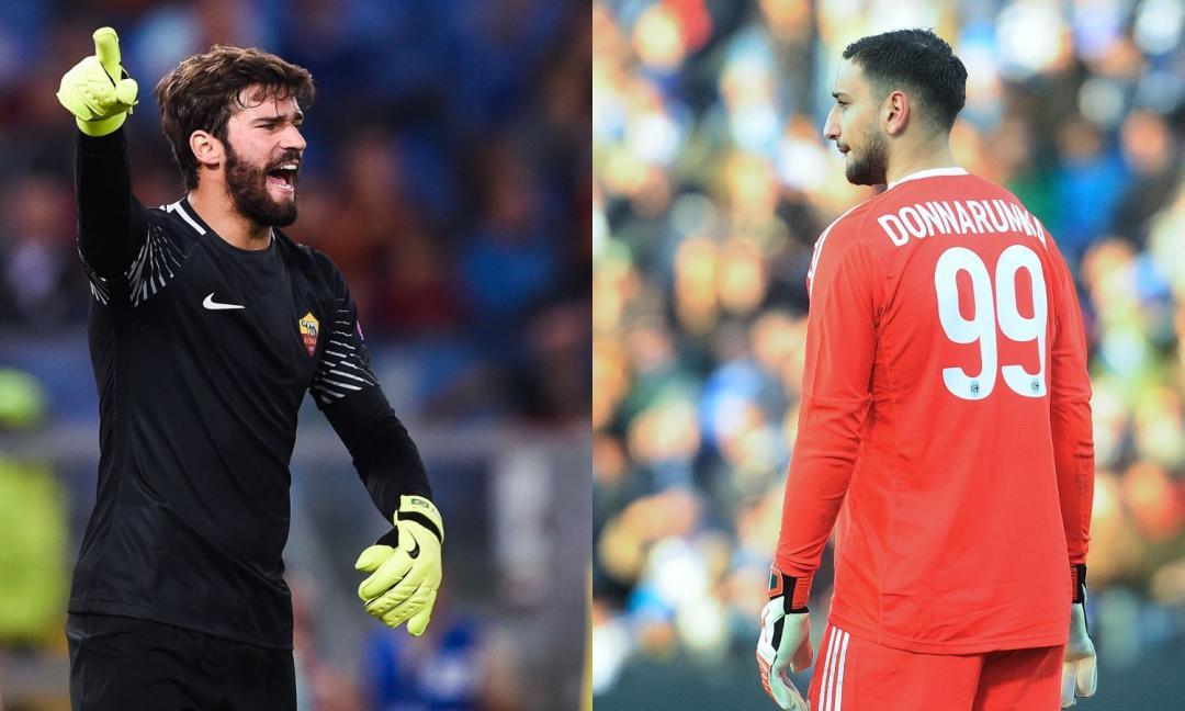 Roma-Milan, una partita tattica
