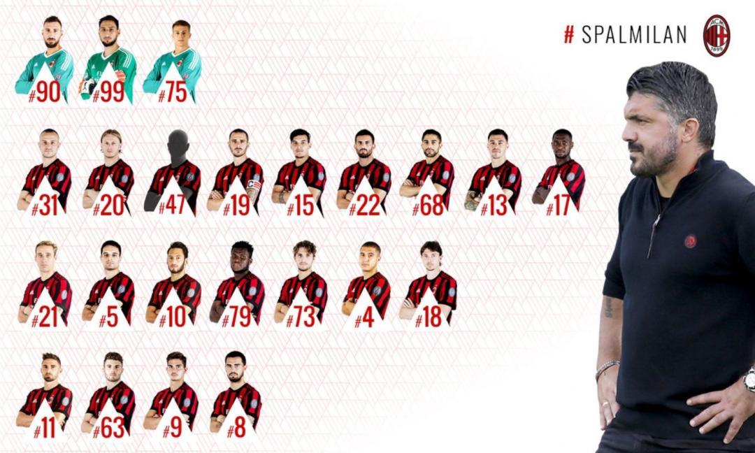 Milan, giù le mani dai titolari!
