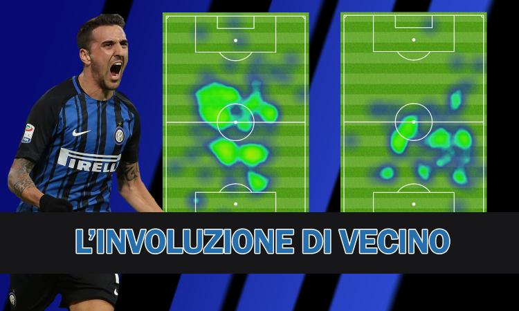 Inter, l'involuzione di Vecino: che fine ha fatto il tuttocampista di inizio anno?