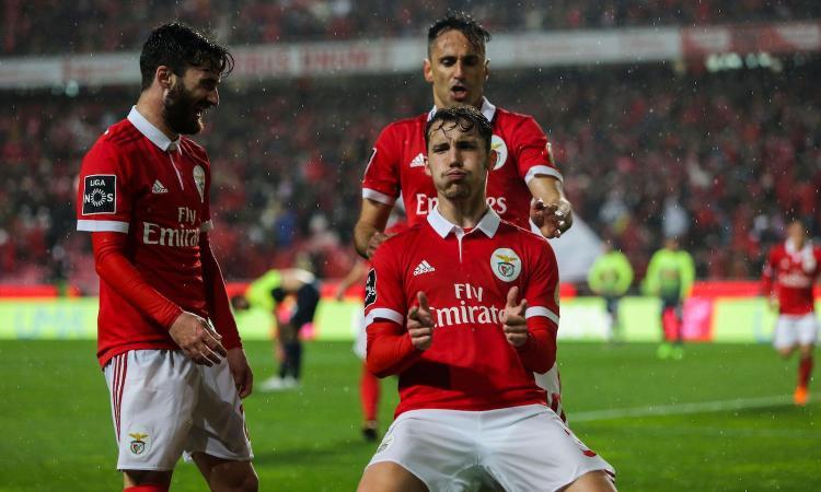 Juve: blitz per Grimaldo, l'altro Cancelo
