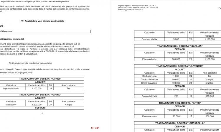 Vicenza, plusvalenze senza rischi: la FIGC assolve tutti nel silenzio generale e i club falliscono - parte 1
