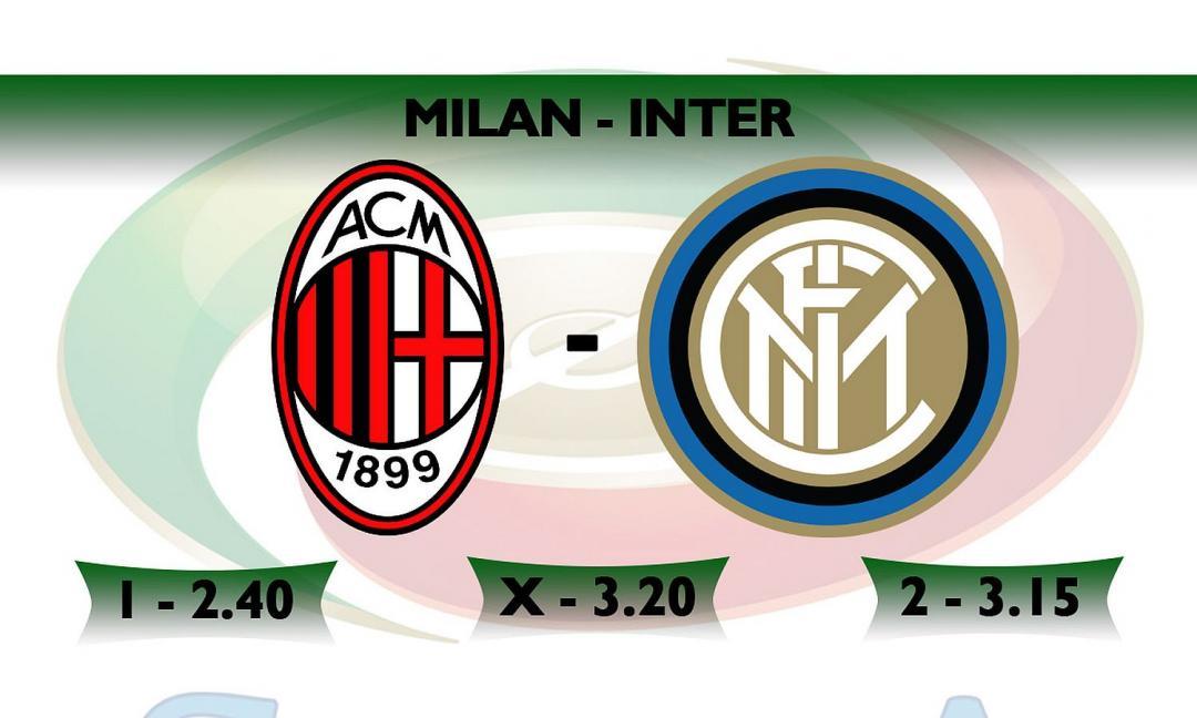 Ad oggi, Milan da scudetto e Inter no: ecco perché