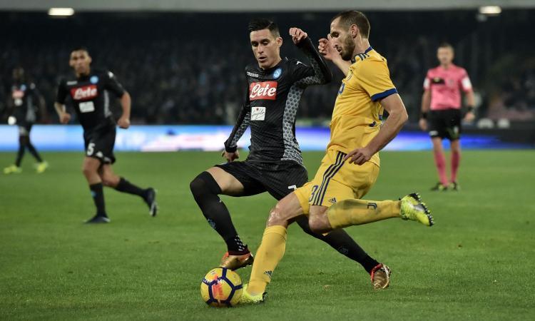 FIFA del Lupo: Team of the season, che affari da Juve e Napoli! Ma il migliore...