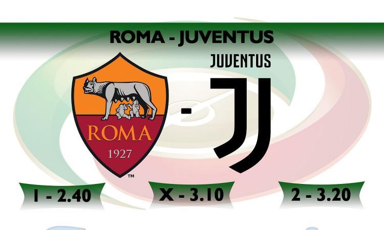 Schedina CM: Juve, vittoria e scudetto. Goleada Inter, Napoli e Milan da X