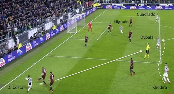 L'analisi di Juve-Milan: Allegri deve puntare su Dybala, ecco tutti i duelli