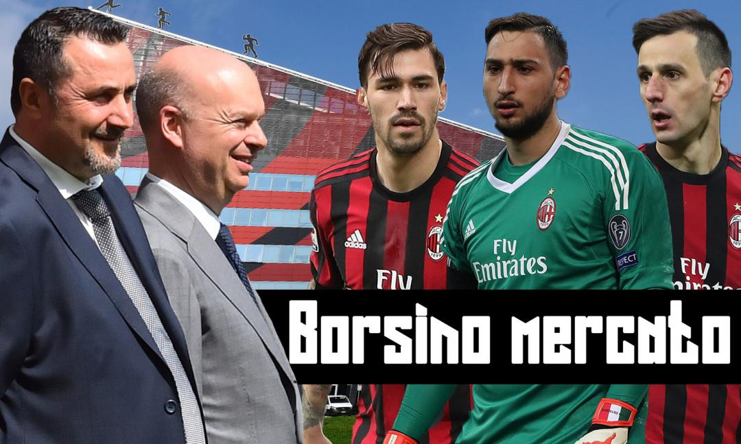Milan, Gattuso detta il mercato: ecco i colpi
