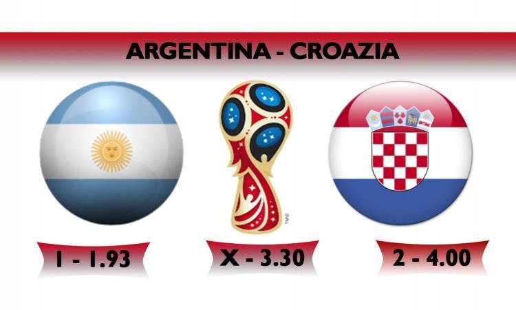 Schedina CM ai Mondiali: l'Argentina non vince, Portogallo-Spagna da urlo!