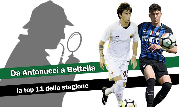 Primavera: da Antonucci a Bettella, la top 11 di un'annata rivoluzionaria