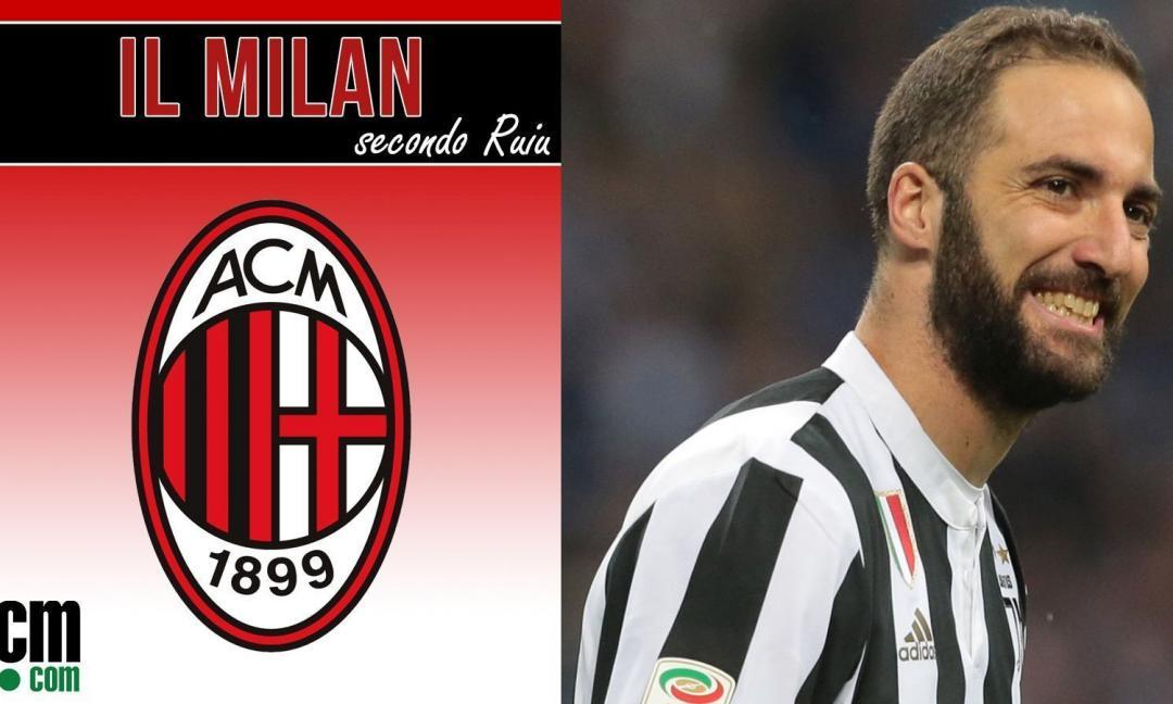 Il Milan ha deciso: l'attaccante sarà Higuain