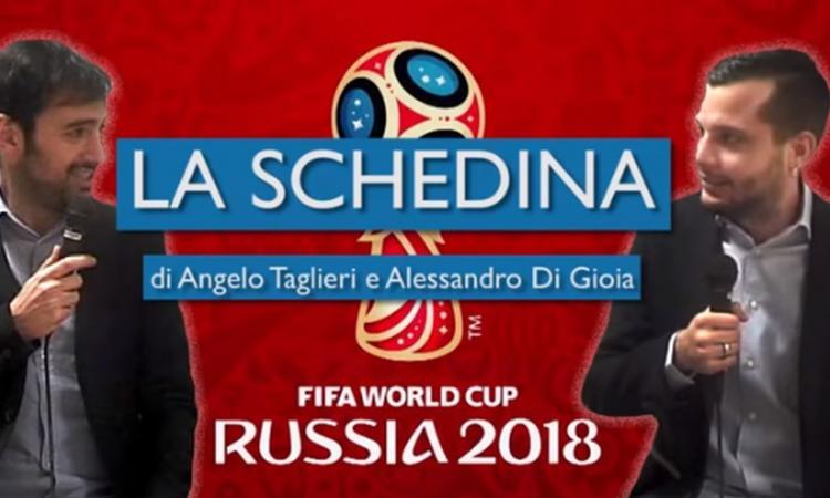 Schedina CM ai Mondiali: Svizzera e Colombia da X, Perù e Uruguay ok