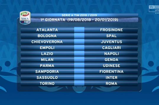 Fixtures Serie A
