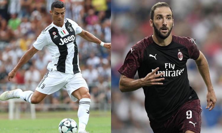 Supercoppa italiana: il guizzo di Higuain vale 2,60, Ronaldo vola nelle scommesse sui marcatori