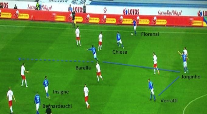 Calcio Italiano meno in crisi. E se Barella fosse Barellinho?
