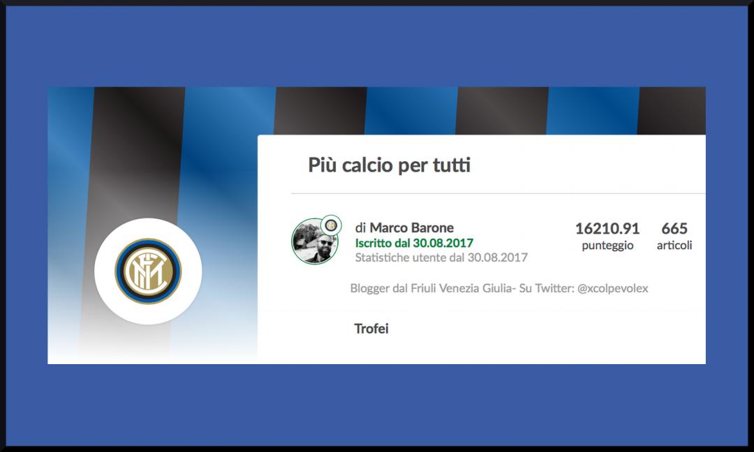 Marco Barone Blogger della settimana! Menzioni, trofei e classifica annuale