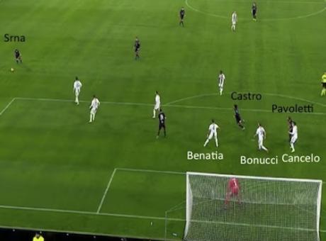 Juventus, analisi dei gol subiti: Bonucci sotto accusa, c'è un problema cross