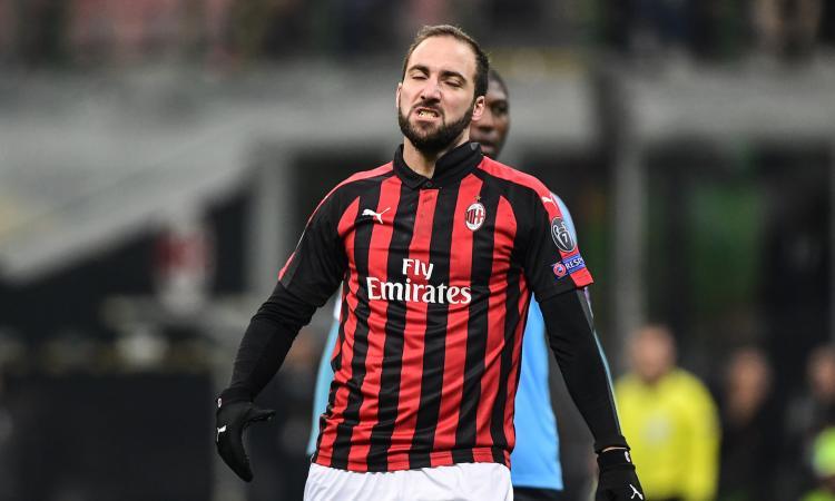 Milan su Pato e Morata: in dubbio il riscatto di Higuain dalla Juve, c'è la Roma?