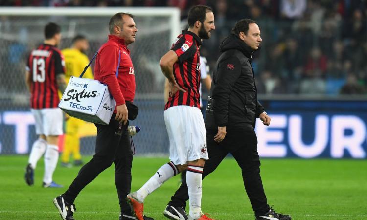 Milan, è emergenza verso la Juve: da Kessie a Higuain, chi recupera e chi no