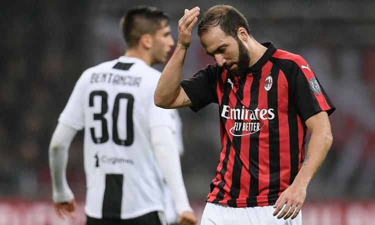 Juve-Milan: le probabili formazioni della Supercoppa, dove vederla in tv